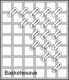 basketweavestitch